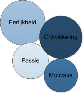 valeurs NL